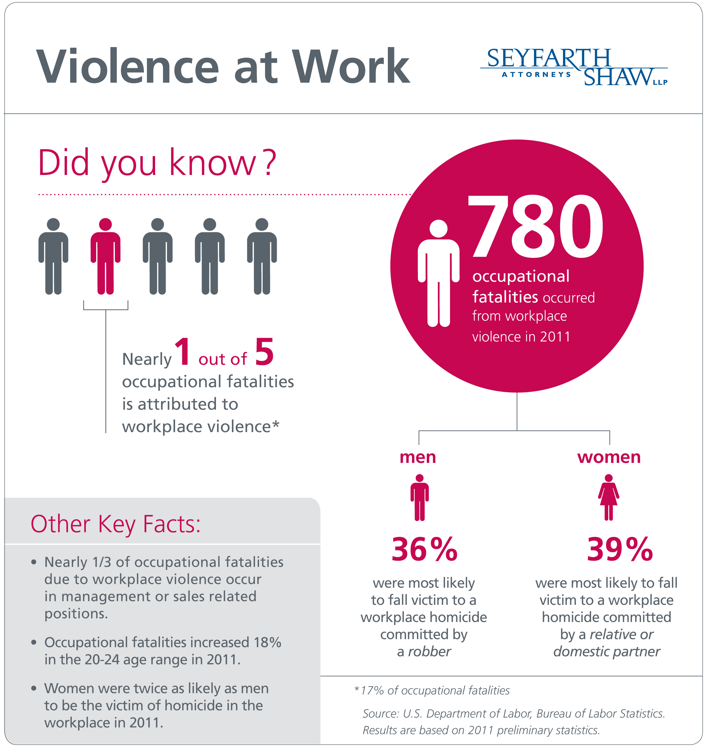 Policy against dating in the workplace-in-Omarama